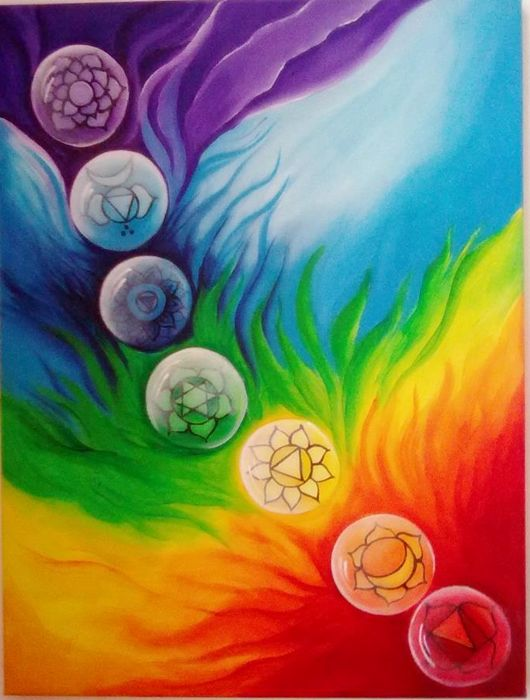 3RD CHAKRA PICTURE